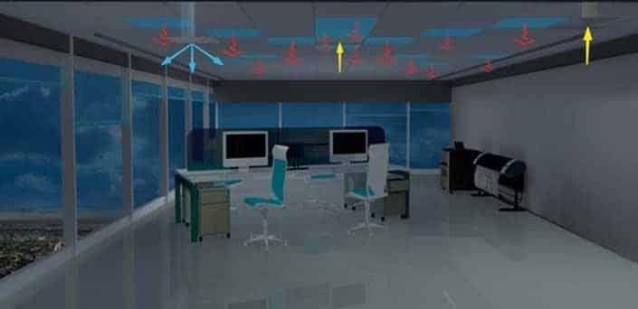 cool zone plafond de bureaux  à inertie